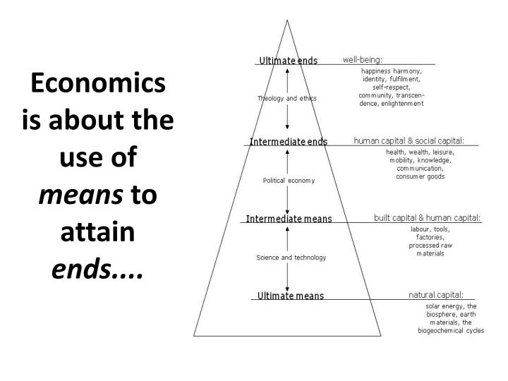 Economics is about the use of