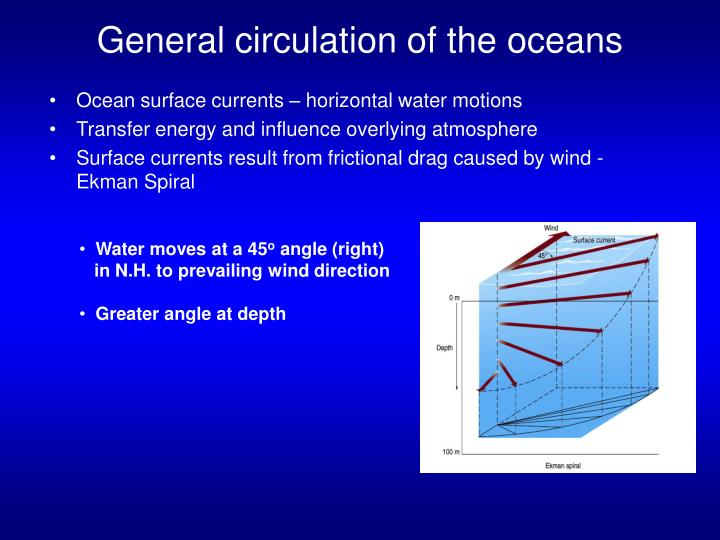 Ocean surface currents – horizontal water motions