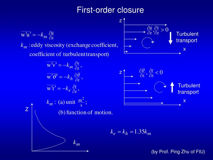 First-order closure