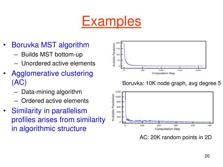 Boruvka: 10K node graph, avg degree 5