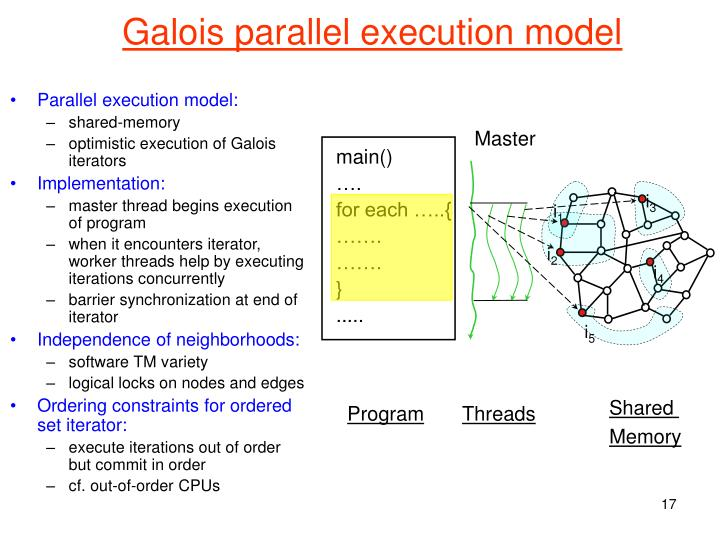 Galois parallel execution model