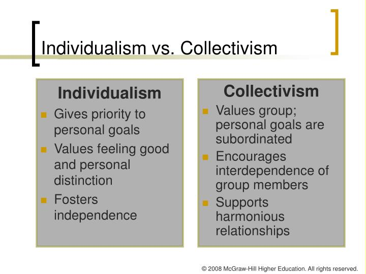 the subcategories of individualism and collectivism Collectivism vs individualism we recommend first reading our post what is individualism collectivists, on the other hand, view self-interest as opposed to the common good in an irreconcilable conflict they believe that individuals cannot be trusted with the responsibility of promoting social or.