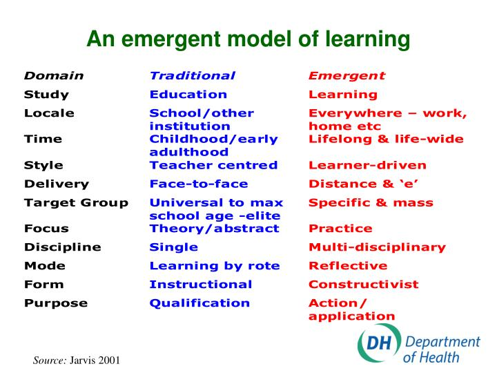 An emergent model of learning