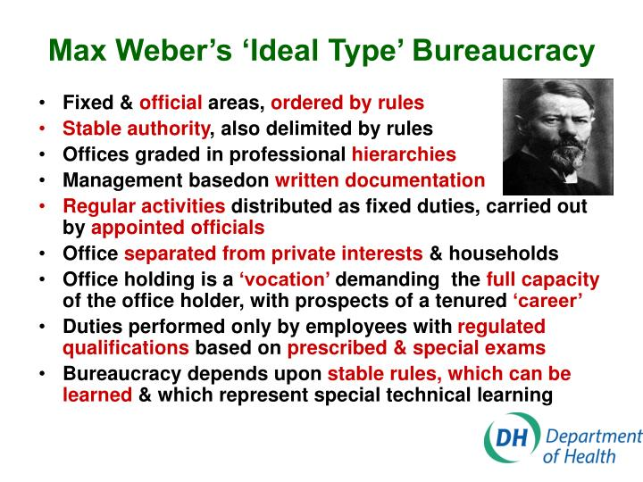 Max Weber's 'Ideal Type' Bureaucracy