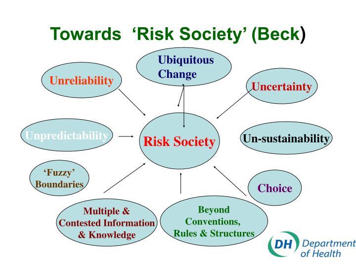 Towards  'Risk Society' (Beck