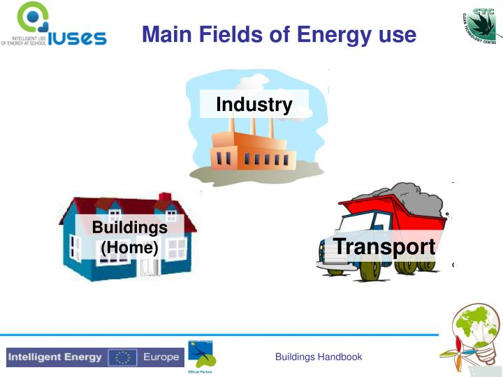 Main Fields of Energy use