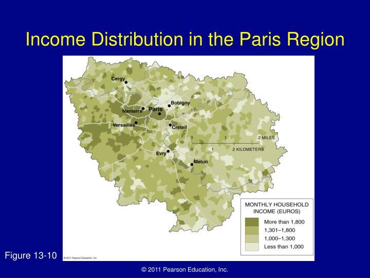 Income Distribution in the Paris Region