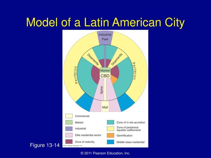 Model of a Latin American City
