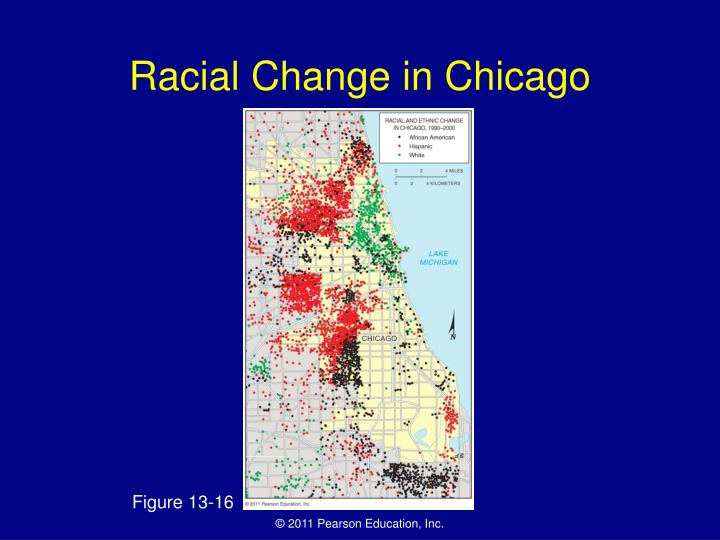 Racial Change in Chicago
