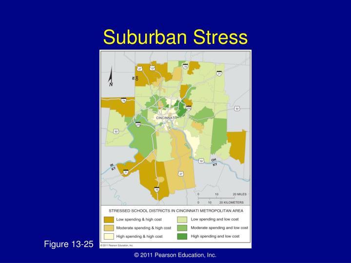 Suburban Stress