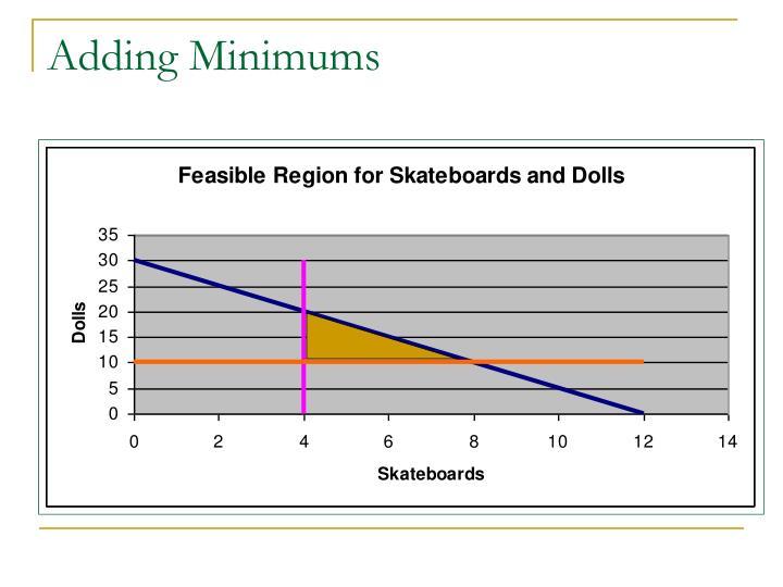Adding Minimums
