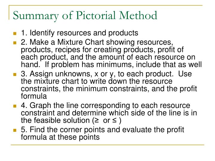 Summary of Pictorial Method
