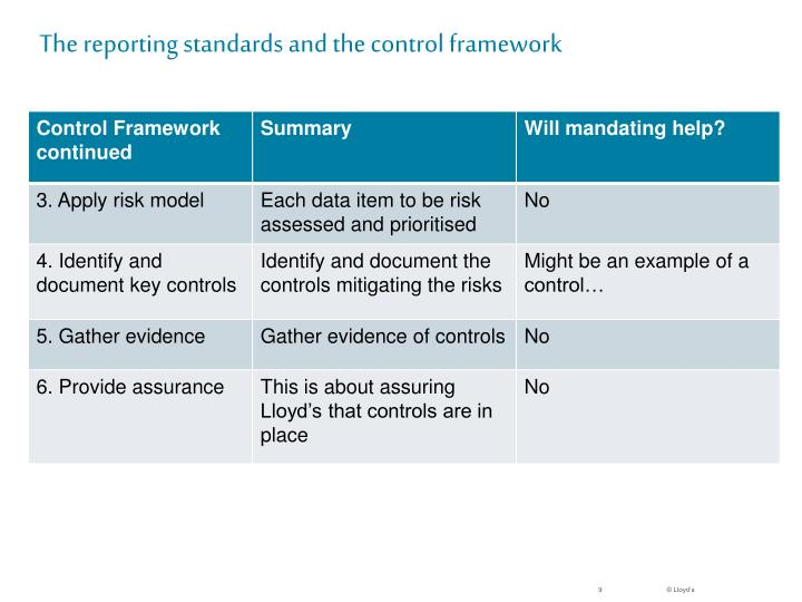 The reporting standards and the control framework