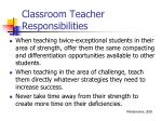 classroom teacher responsibilities