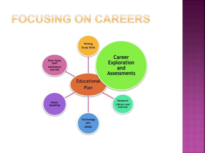 Focusing on careers