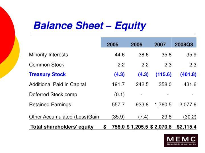 Balance Sheet – Equity