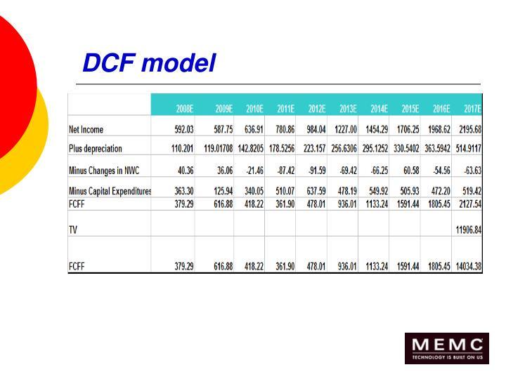 DCF model