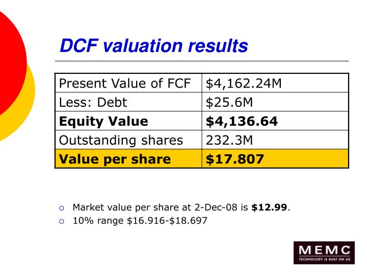 DCF valuation results