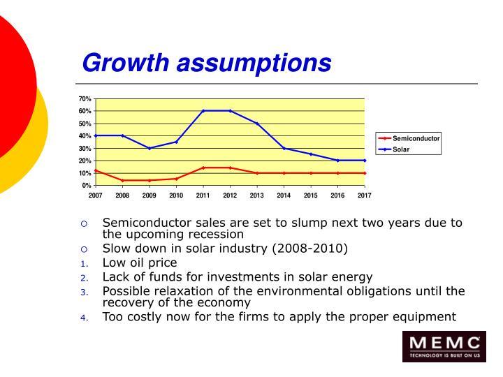 Growth assumptions