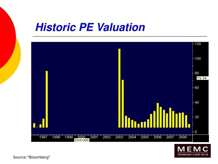Historic PE Valuation
