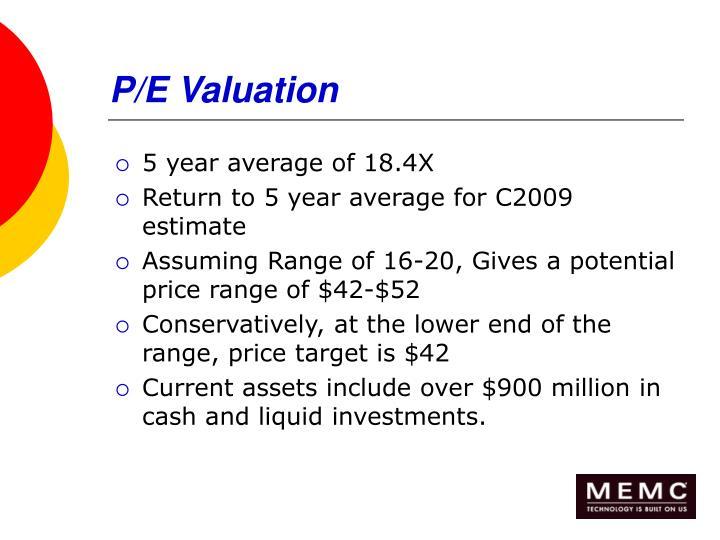 P/E Valuation