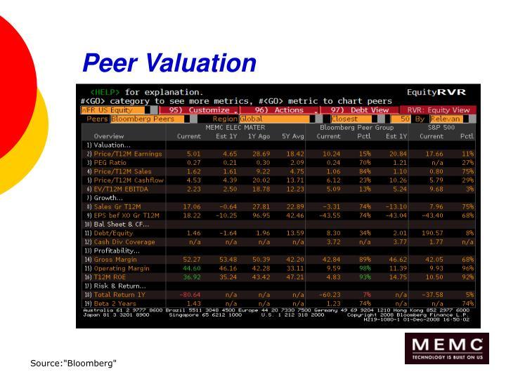 Peer Valuation