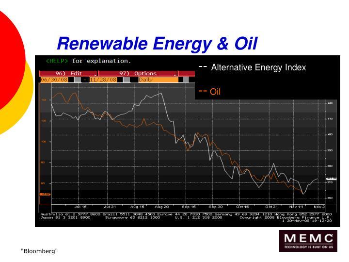 Renewable Energy & Oil