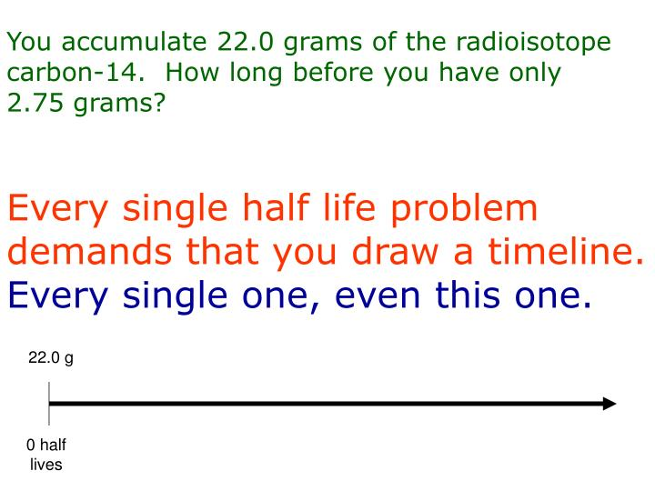 You accumulate 22.0 grams of the radioisotope carbon-14.  How long before you have only