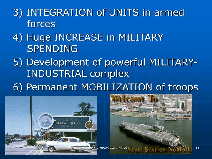 3) INTEGRATION of UNITS in armed forces