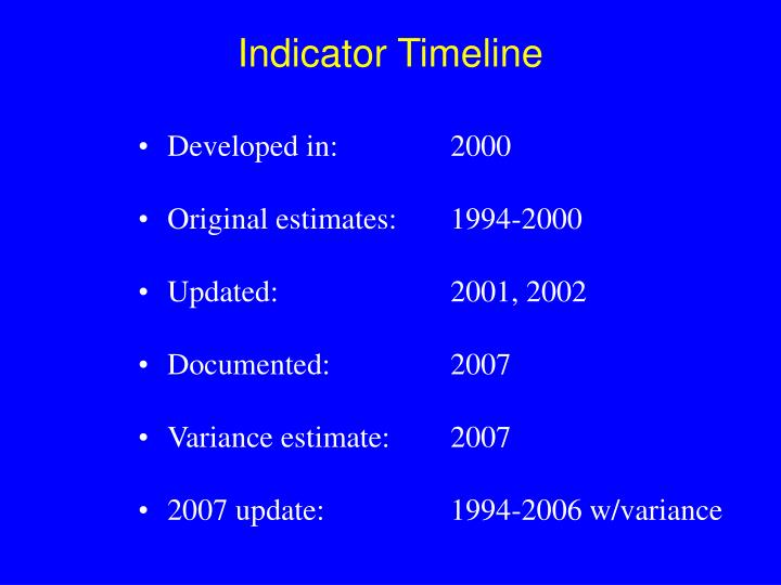 Indicator timeline