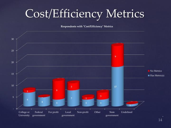 Cost/Efficiency Metrics