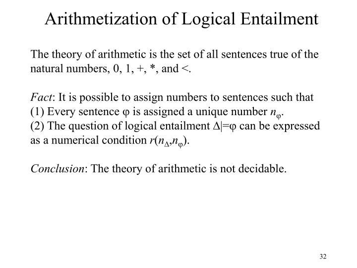 Arithmetization of Logical Entailment