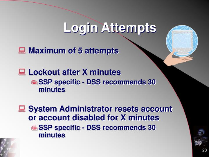 Login Attempts