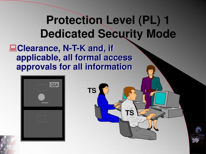 Protection Level (PL) 1