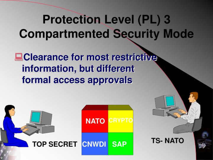 Protection Level (PL) 3