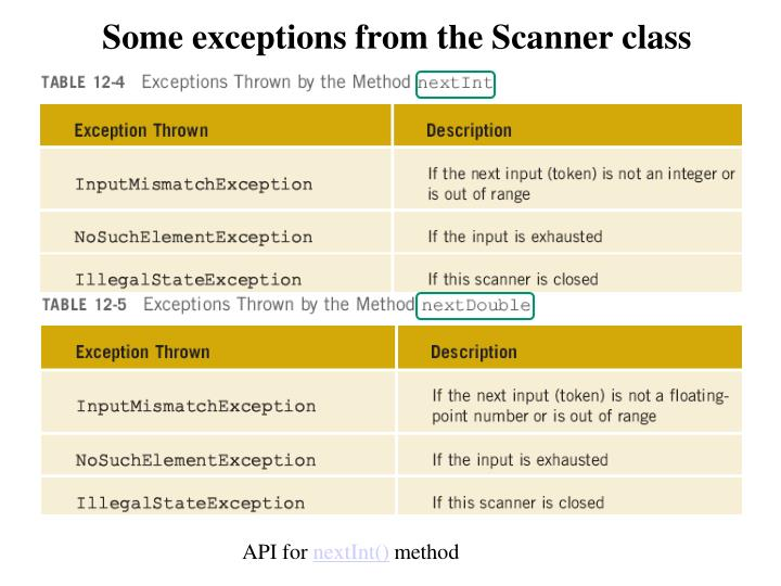 Some exceptions from the Scanner class