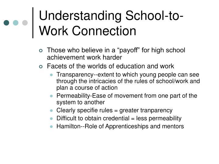 Understanding School-to-Work Connection