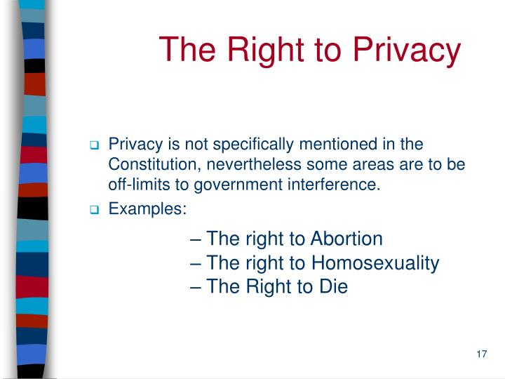 The Right to Privacy