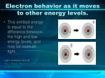 electron behavior as it moves to other energy levels