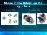 shape of the orbital on the x y z axis1
