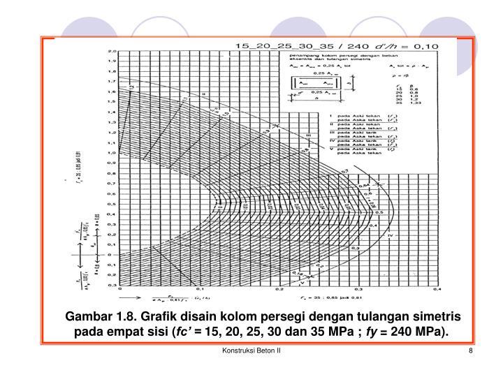 Ppt pertemuan 5 powerpoint presentation id3014636 grafik disain kolom persegi dengan tulangan simetris ccuart Images