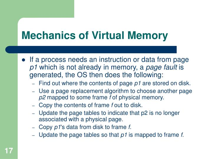 Mechanics of Virtual Memory