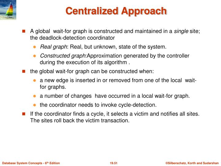 A global  wait-for graph is constructed and maintained in a