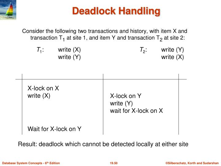 Consider the following two transactions and history, with item X and transaction T