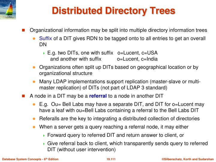 Distributed Directory Trees