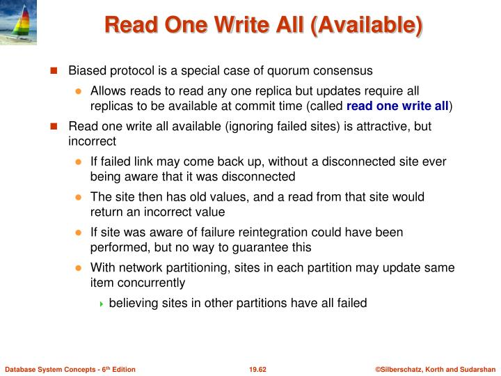 Read One Write All (Available)
