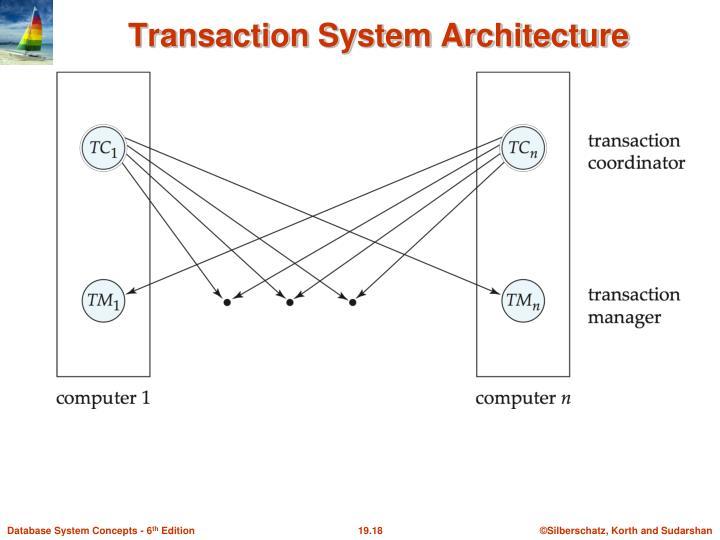 Transaction System Architecture