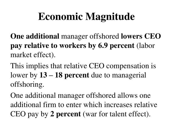 Economic Magnitude