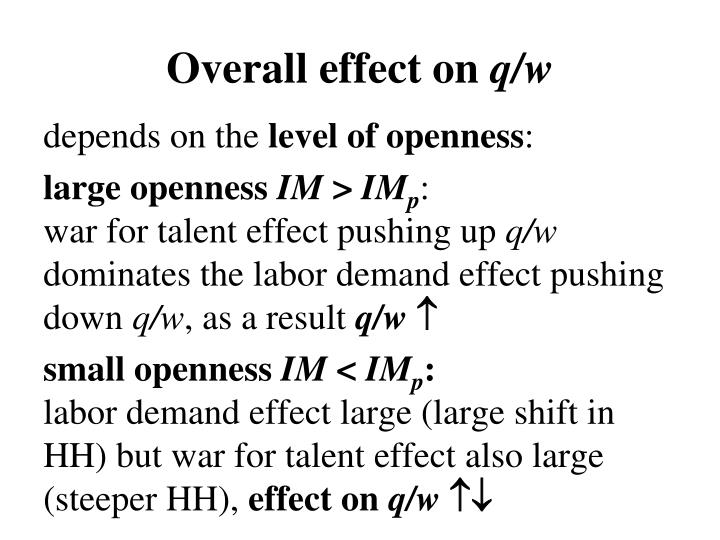 Overall effect on