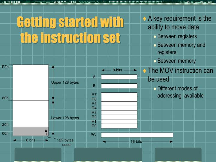 Getting started with the instruction set